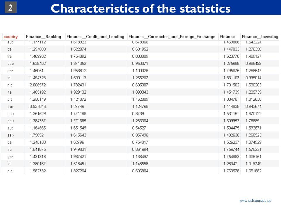 Rubric www.ecb.europa.eu 2 Characteristics of the statistics