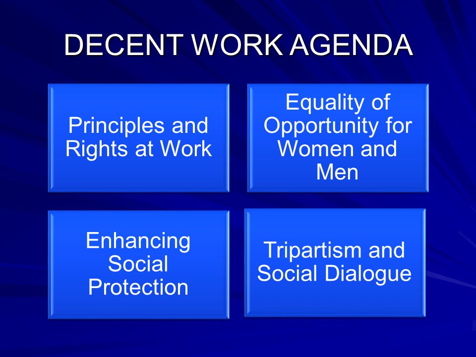 DECENT WORK AGENDA Principles and Rights at Work Equality of Opportunity for Women and Men Enhancing Social Protection Tripartism and Social Dialogue