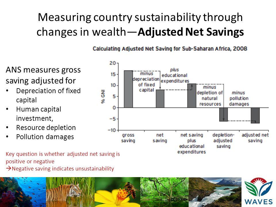 Australia: Increasing water efficiency by sector, 2004 & 2008 Source: ABS