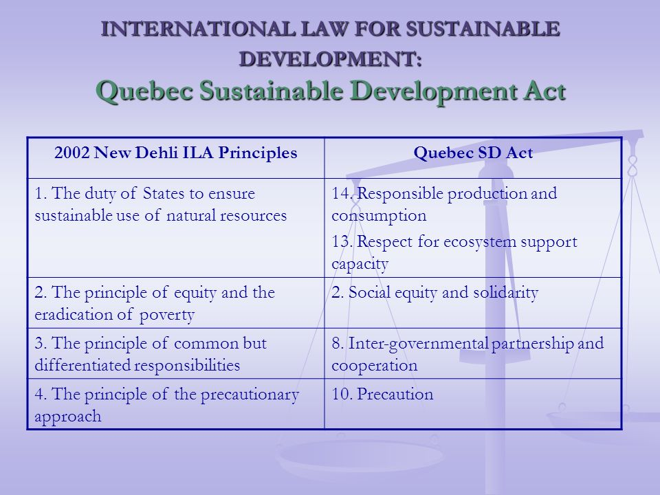 INTERNATIONAL LAW FOR SUSTAINABLE DEVELOPMENT: Quebec Sustainable Development Act 2002 New Dehli ILA PrinciplesQuebec SD Act 1.