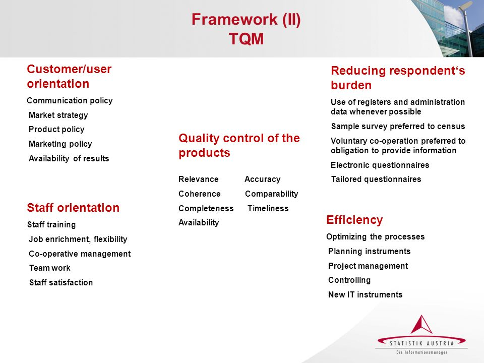 Framework (II) TQM Customer/user orientation Communication policy Market strategy Product policy Marketing policy Availability of results Staff orientation Staff training Job enrichment, flexibility Co-operative management Team work Staff satisfaction Quality control of the products Relevance Accuracy Coherence Comparability Completeness Timeliness Availability Reducing respondents burden Use of registers and administration data whenever possible Sample survey preferred to census Voluntary co-operation preferred to obligation to provide information Electronic questionnaires Tailored questionnaires Efficiency Optimizing the processes Planning instruments Project management Controlling New IT instruments