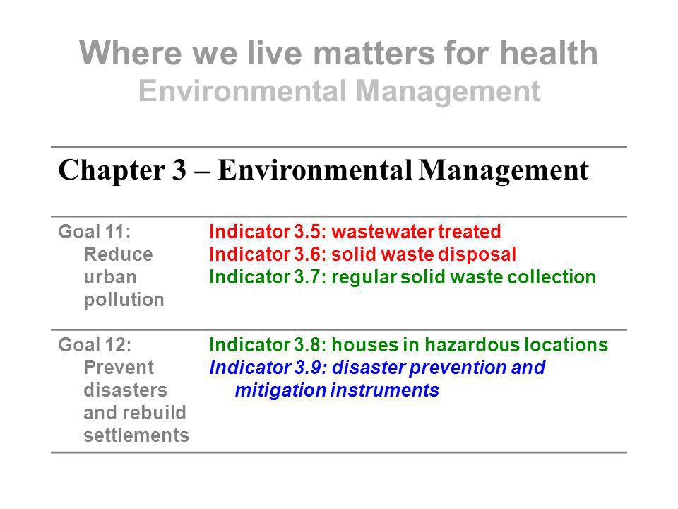 Where we live matters for health Environmental Management Chapter 3 – Environmental Management Goal 11: Reduce urban pollution Indicator 3.5: wastewat