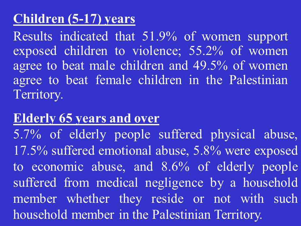 Children (5-17) years Results indicated that 51.9% of women support exposed children to violence; 55.2% of women agree to beat male children and 49.5% of women agree to beat female children in the Palestinian Territory.