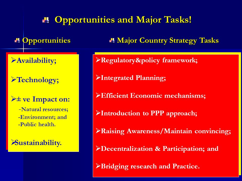 Major Country Strategy Tasks Major Country Strategy Tasks Regulatory&policy framework; Integrated Planning; Efficient Economic mechanisms; Introductio