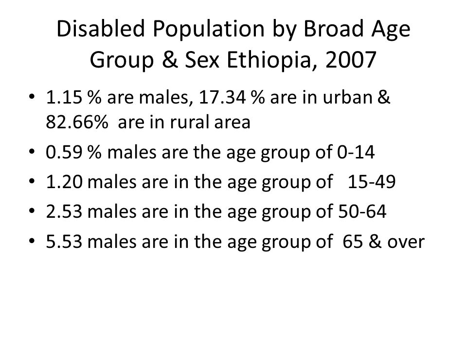 Disabled Population by Broad Age Group & Sex Ethiopia, 2007 1.15 % are males, 17.34 % are in urban & 82.66% are in rural area 0.59 % males are the age