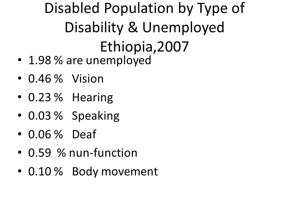Disabled Population by Type of Disability & Unemployed Ethiopia,2007 1.98 % are unemployed 0.46 % Vision 0.23 % Hearing 0.03 % Speaking 0.06 % Deaf 0.