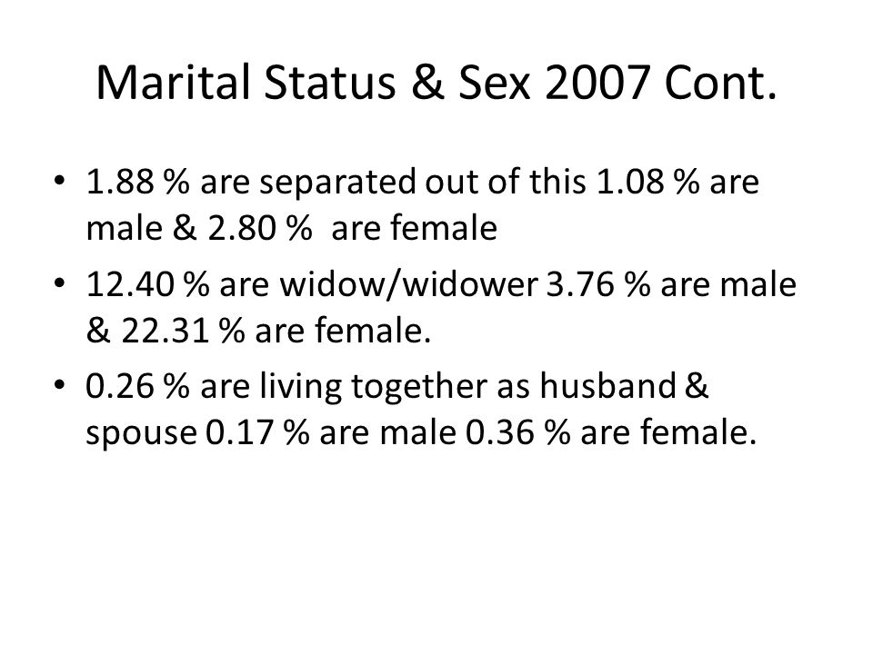Marital Status & Sex 2007 Cont. 1.88 % are separated out of this 1.08 % are male & 2.80 % are female 12.40 % are widow/widower 3.76 % are male & 22.31