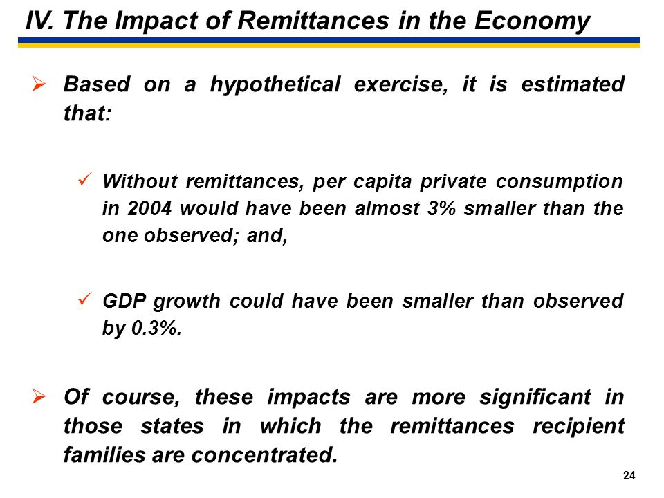 23 IV. The Impact of Remittances in the Economy Remittances represent a growing share of private consumption, 3.6 % in 2004. */ Figures for 2005 were