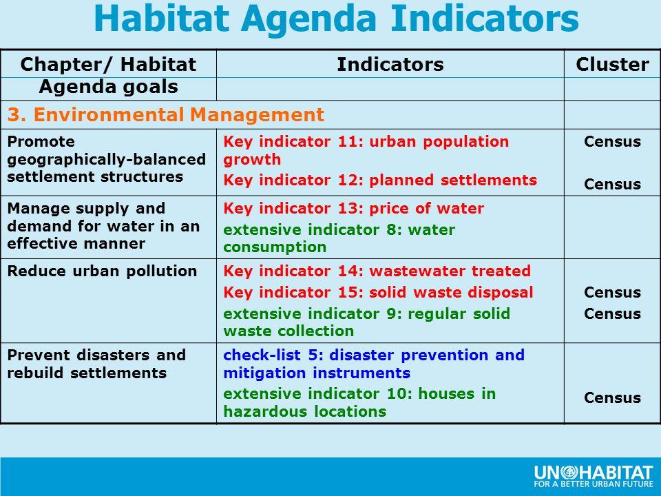 Chapter/ Habitat Agenda goals IndicatorsCluster 3. Environmental Management Promote geographically-balanced settlement structures Key indicator 11: ur