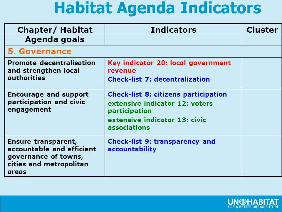 Chapter/ Habitat Agenda goals IndicatorsCluster 5. Governance Promote decentralisation and strengthen local authorities Key indicator 20: local govern