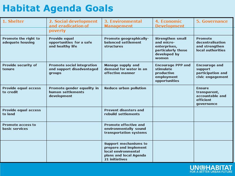 Habitat Agenda Goals 1. Shelter2. Social development and eradication of poverty 3. Environmental Management 4. Economic Development 5. Governance Prom