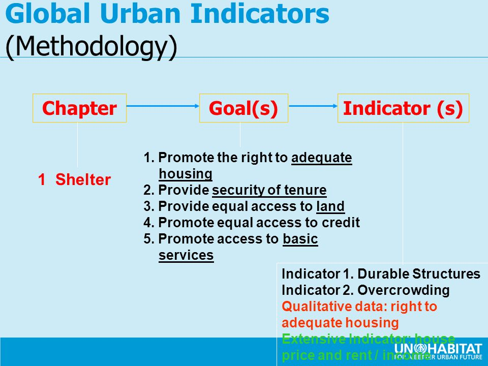 The Global Urban Indicators Database GUID 1 1993 data 46 key indicators 237 Cities GUID 2 1998 data 23 key indicators 242 Cities GUID 3 2003 data 20 key indicators 353 Cities A five year production cycle