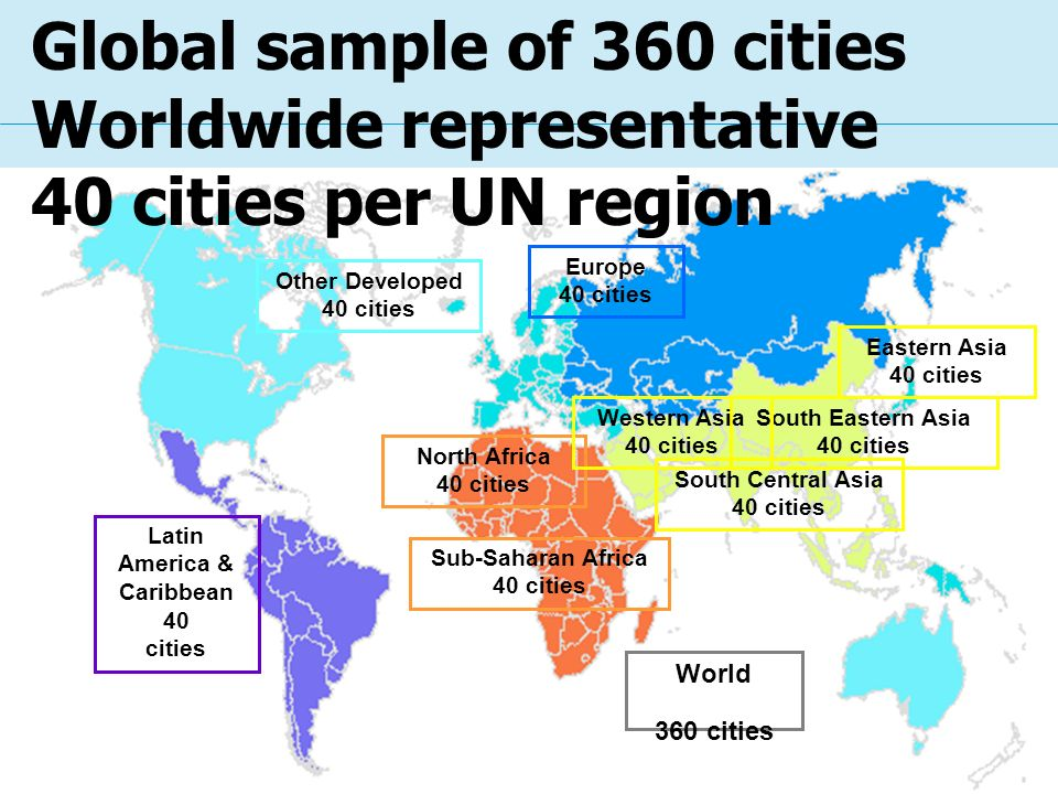 Asia Oceania 563 millions Latin America & Caribbean 40 cities Sub-Saharan Africa 40 cities Europe 40 cities Other Developed 40 cities World 360 cities Eastern Asia 40 cities North Africa 40 cities South Central Asia 40 cities South Eastern Asia 40 cities Western Asia 40 cities Global sample of 360 cities Worldwide representative 40 cities per UN region