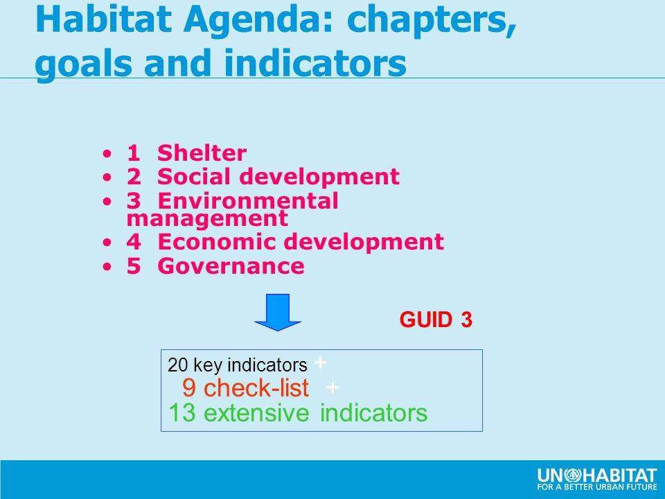 Habitat Agenda: chapters, goals and indicators 1 Shelter 2 Social development 3 Environmental management 4 Economic development 5 Governance 20 key in