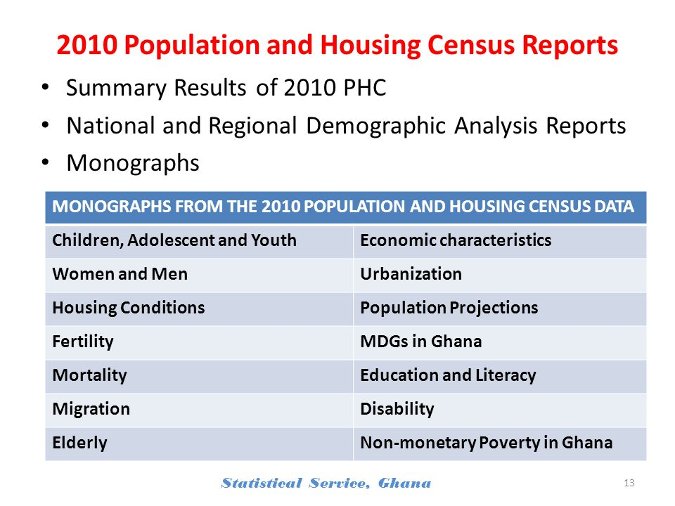 2010 Population and Housing Census Reports Summary Results of 2010 PHC National and Regional Demographic Analysis Reports Monographs Statistical Service, Ghana 13 MONOGRAPHS FROM THE 2010 POPULATION AND HOUSING CENSUS DATA Children, Adolescent and YouthEconomic characteristics Women and MenUrbanization Housing ConditionsPopulation Projections FertilityMDGs in Ghana MortalityEducation and Literacy MigrationDisability ElderlyNon-monetary Poverty in Ghana