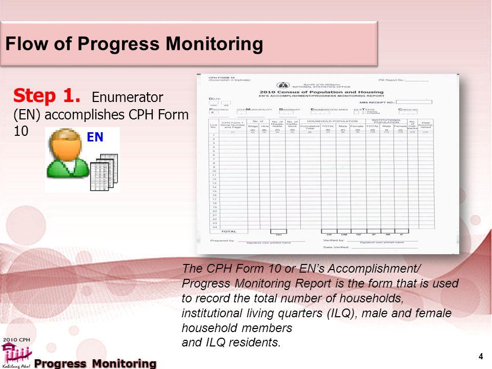5 Flow of Progress Monitoring Step 2.