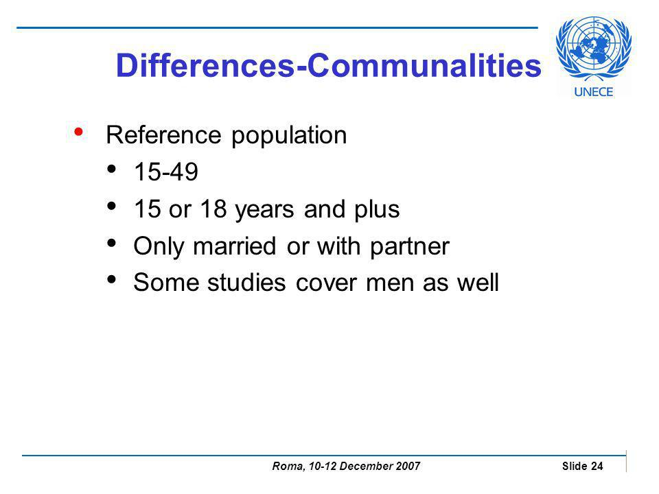 Roma, 10-12 December 2007 Slide 24 Reference population 15-49 15 or 18 years and plus Only married or with partner Some studies cover men as well Differences-Communalities
