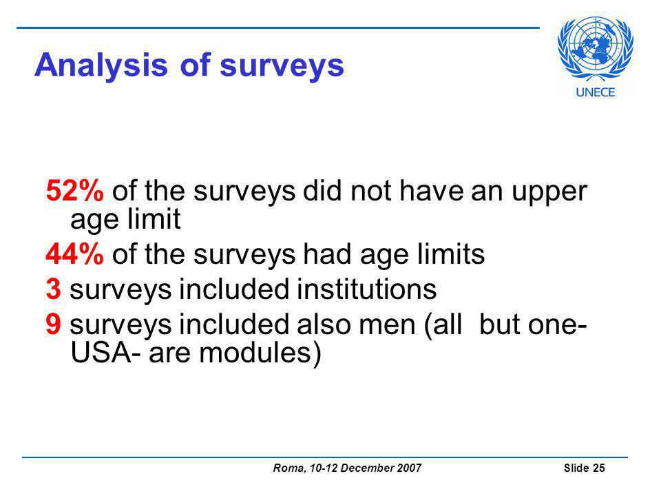 Roma, 10-12 December 2007 Slide 25 Analysis of surveys 52% of the surveys did not have an upper age limit 44% of the surveys had age limits 3 surveys included institutions 9 surveys included also men (all but one- USA- are modules)