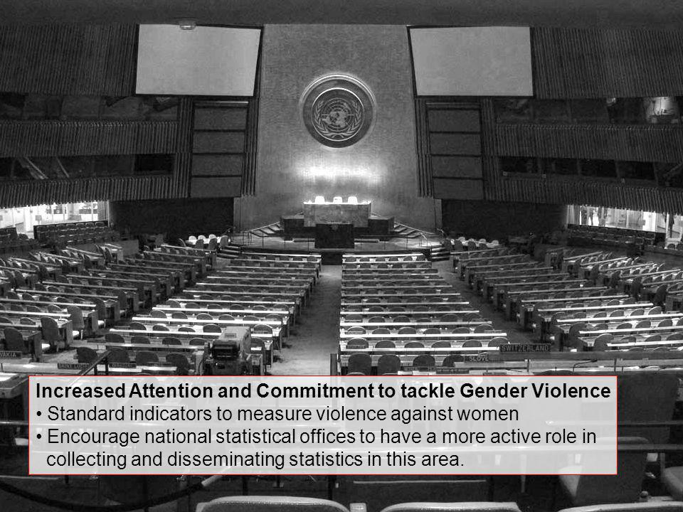 Roma, 10-12 December 2007 Slide 34 Increased Attention and Commitment to tackle Gender Violence Standard indicators to measure violence against women Encourage national statistical offices to have a more active role in collecting and disseminating statistics in this area.