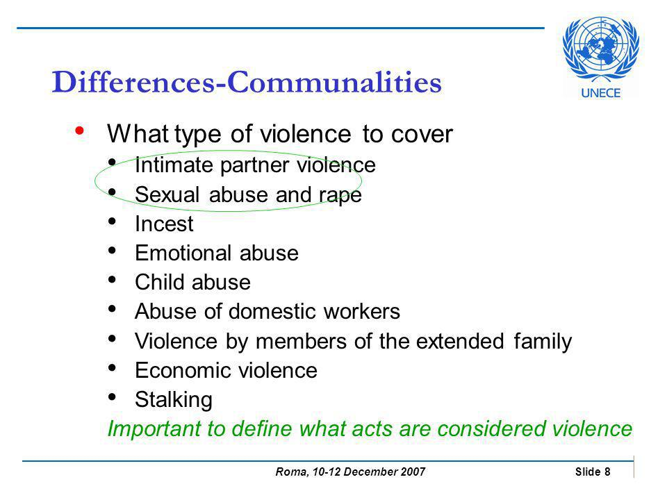 Roma, 10-12 December 2007 Slide 19 Carefully choose wording and the number of questions Ask about experiences with violence in behavioural terms Provide opportunities for disclosure Avoid single questions