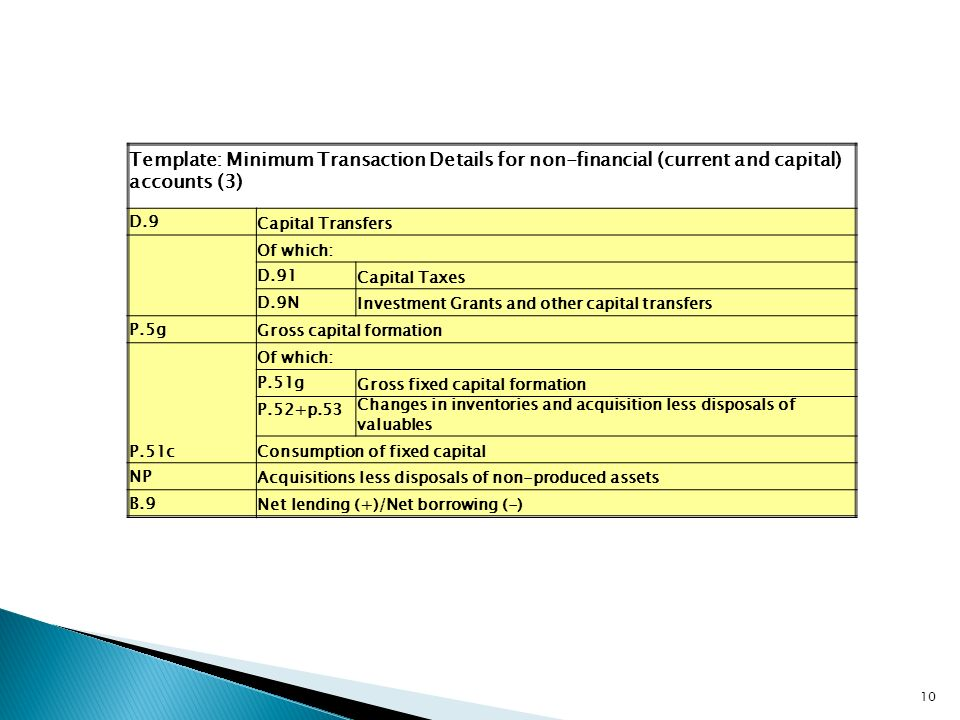 10 Template: Minimum Transaction Details for non-financial (current and capital) accounts (3) D.9 Capital Transfers Of which: D.91 Capital Taxes D.9N Investment Grants and other capital transfers P.5g Gross capital formation Of which: P.51g Gross fixed capital formation P.52+p.53 Changes in inventories and acquisition less disposals of valuables P.51cConsumption of fixed capital NP Acquisitions less disposals of non-produced assets B.9 Net lending (+)/Net borrowing (-)