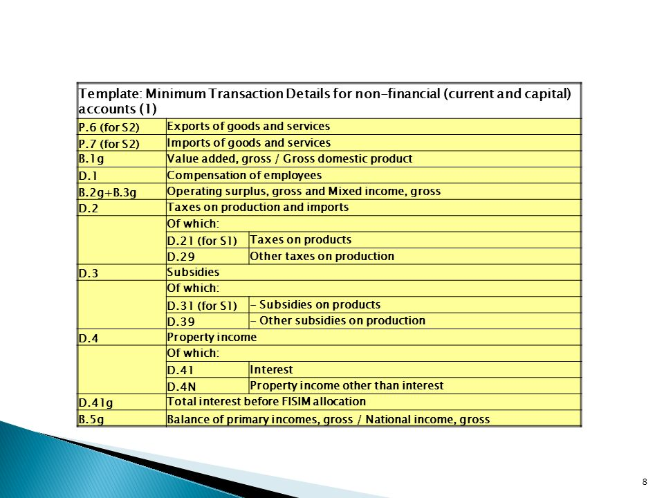 8 Template: Minimum Transaction Details for non-financial (current and capital) accounts (1) P.6 (for S2) Exports of goods and services P.7 (for S2) Imports of goods and services B.1gValue added, gross / Gross domestic product D.1 Compensation of employees B.2g+B.3g Operating surplus, gross and Mixed income, gross D.2 Taxes on production and imports Of which: D.21 (for S1) Taxes on products D.29 Other taxes on production D.3 Subsidies Of which: D.31 (for S1) - Subsidies on products D.39 - Other subsidies on production D.4 Property income Of which: D.41 Interest D.4N Property income other than interest D.41g Total interest before FISIM allocation B.5gBalance of primary incomes, gross / National income, gross