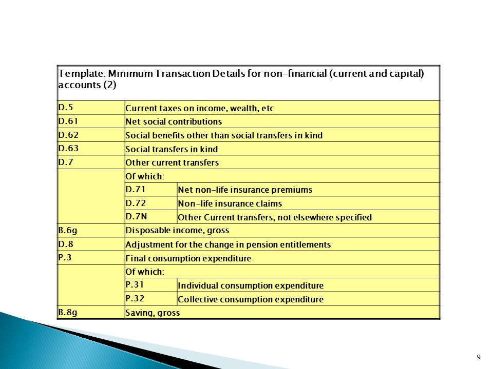9 Template: Minimum Transaction Details for non-financial (current and capital) accounts (2) D.5 Current taxes on income, wealth, etc D.61 Net social contributions D.62 Social benefits other than social transfers in kind D.63 Social transfers in kind D.7 Other current transfers Of which: D.71 Net non-life insurance premiums D.72 Non-life insurance claims D.7N Other Current transfers, not elsewhere specified B.6gDisposable income, gross D.8 Adjustment for the change in pension entitlements P.3 Final consumption expenditure Of which: P.31 Individual consumption expenditure P.32 Collective consumption expenditure B.8g Saving, gross