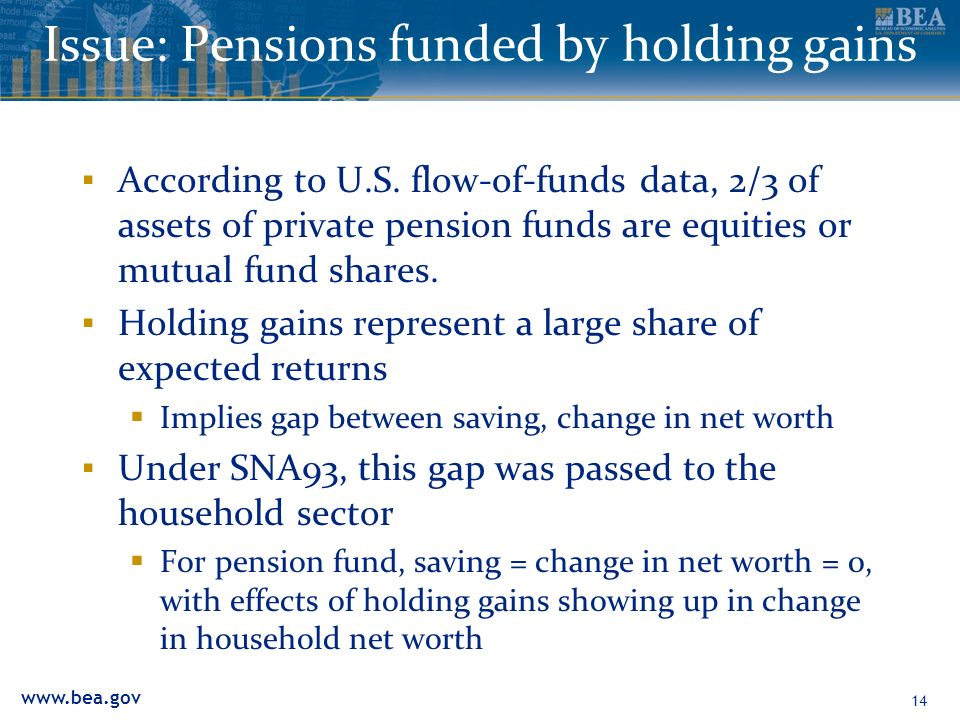 Issue: Pensions funded by holding gains According to U.S.