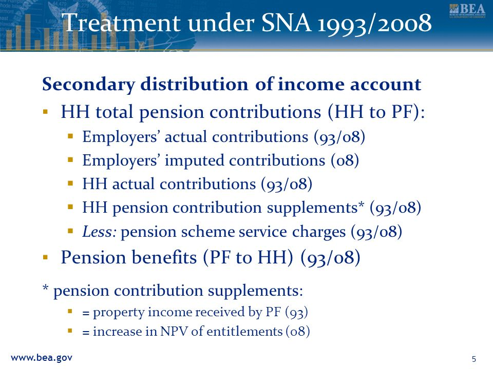 Treatment under SNA 1993/2008 Secondary distribution of income account HH total pension contributions (HH to PF): Employers actual contributions (93/08) Employers imputed contributions (08) HH actual contributions (93/08) HH pension contribution supplements* (93/08) Less: pension scheme service charges (93/08) Pension benefits (PF to HH) (93/08) * pension contribution supplements: = property income received by PF (93) = increase in NPV of entitlements (08) 5