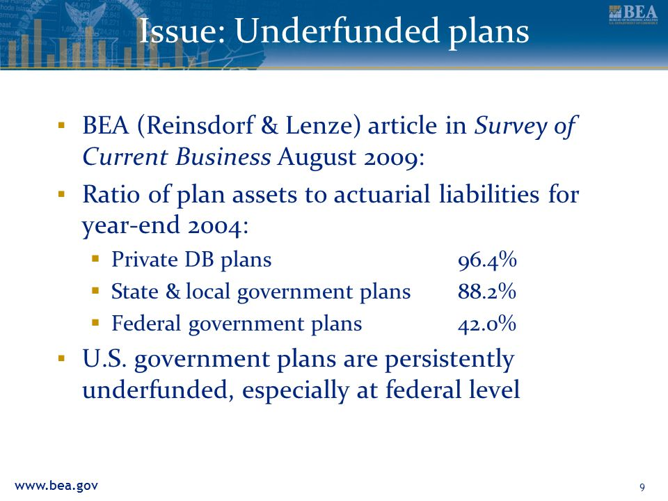 Issue: Underfunded plans BEA (Reinsdorf & Lenze) article in Survey of Current Business August 2009: Ratio of plan assets to actuarial liabilities for year-end 2004: Private DB plans96.4% State & local government plans88.2% Federal government plans42.0% U.S.