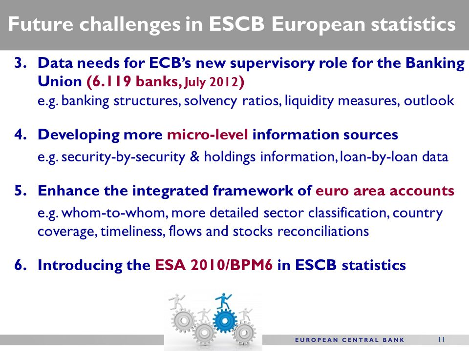 11 Future challenges in ESCB European statistics 3.Data needs for ECBs new supervisory role for the Banking Union (6.119 banks, July 2012 ) e.g. banki