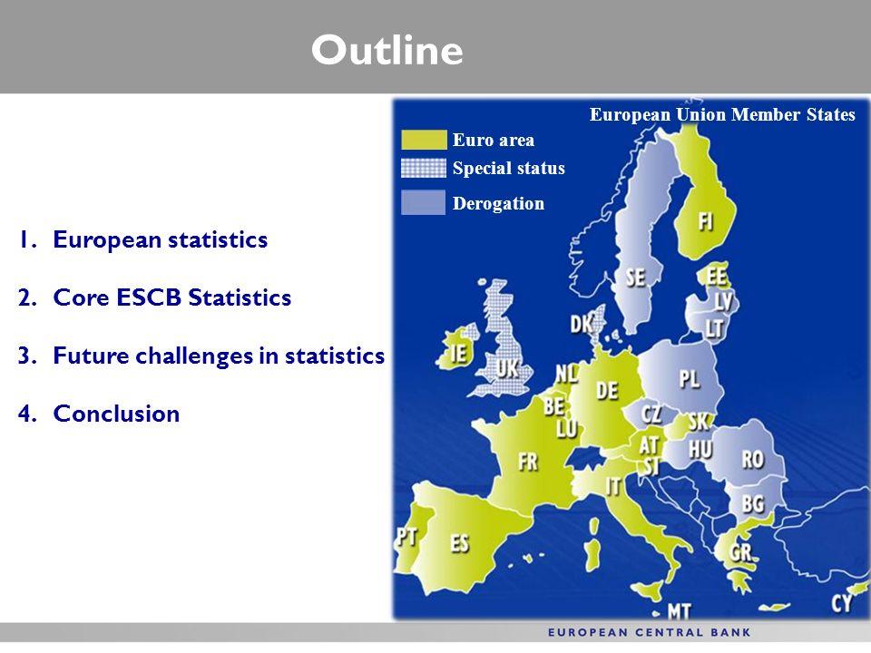 Outline 1.European statistics 2.Core ESCB Statistics 3.Future challenges in statistics 4.Conclusion Euro area European Union Member States Special sta