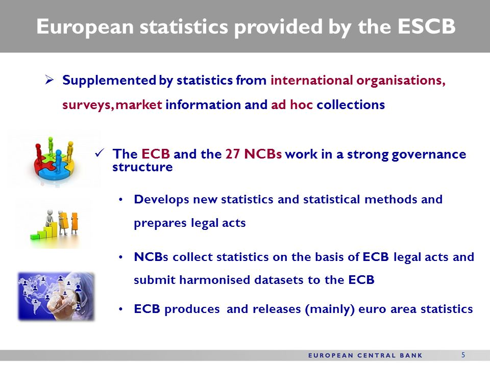 The ECB and the 27 NCBs work in a strong governance structure Develops new statistics and statistical methods and prepares legal acts NCBs collect sta