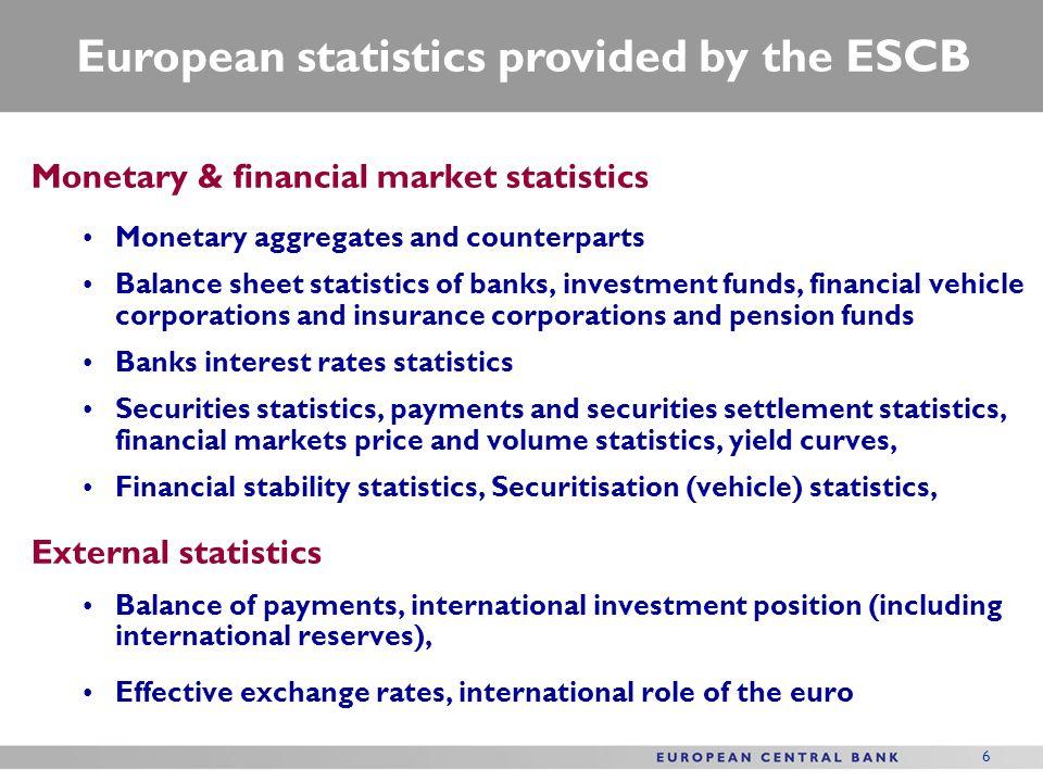 Monetary & financial market statistics Monetary aggregates and counterparts Balance sheet statistics of banks, investment funds, financial vehicle cor