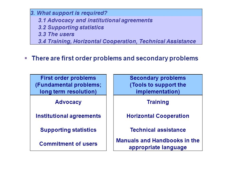 There are first order problems and secondary problems 3.
