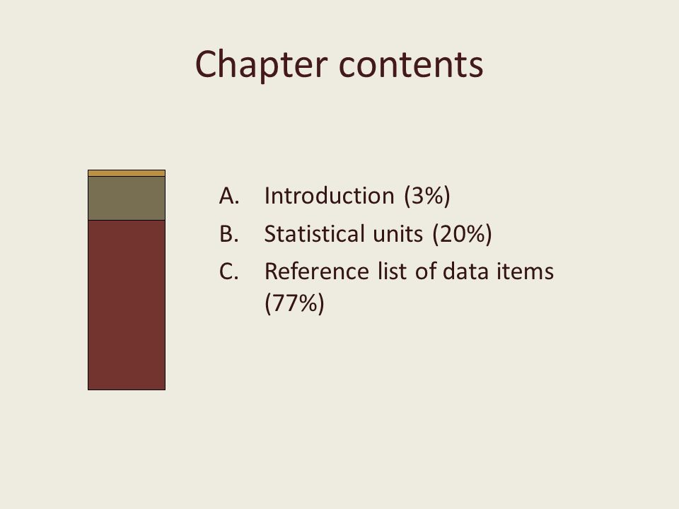 Chapter contents A.Introduction (3%) B.Statistical units (20%) C.Reference list of data items (77%)