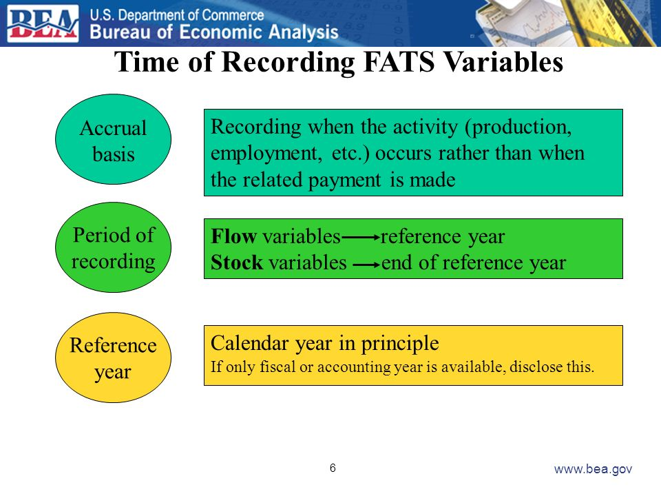 6 www.bea.gov Time of Recording FATS Variables Accrual basis Period of recording Reference year Recording when the activity (production, employment, e