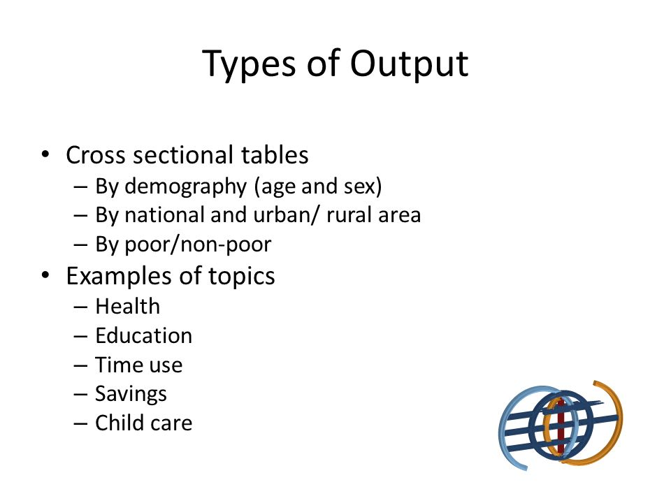 Types of Output Cross sectional tables – By demography (age and sex) – By national and urban/ rural area – By poor/non-poor Examples of topics – Health – Education – Time use – Savings – Child care