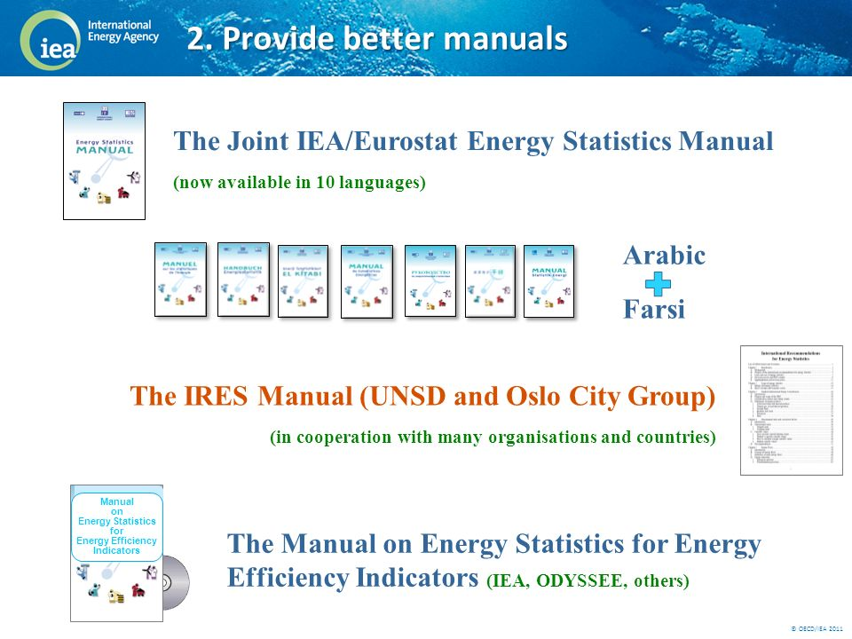 © OECD/IEA 2011 The Joint IEA/Eurostat Energy Statistics Manual (now available in 10 languages) Arabic Farsi The IRES Manual (UNSD and Oslo City Group