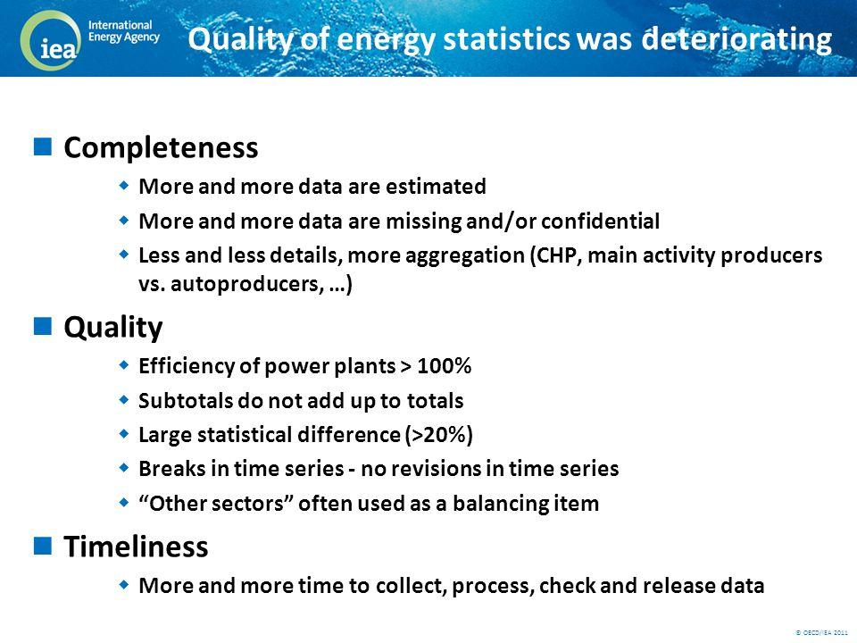 © OECD/IEA 2011 FAO UN OPEC OAPEC ? AFREC 1. One questionnaire : dream or reality ?
