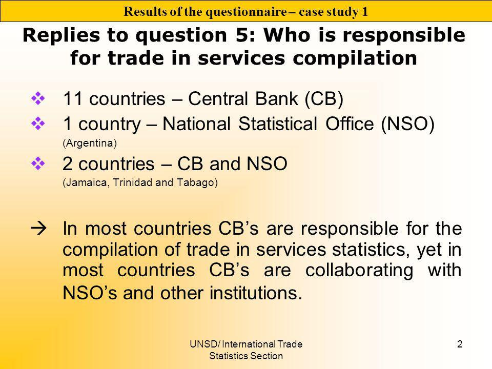 UNSD/ International Trade Statistics Section 2 Replies to question 5: Who is responsible for trade in services compilation 11 countries – Central Bank (CB) 1 country – National Statistical Office (NSO) (Argentina) 2 countries – CB and NSO (Jamaica, Trinidad and Tabago) In most countries CBs are responsible for the compilation of trade in services statistics, yet in most countries CBs are collaborating with NSOs and other institutions.