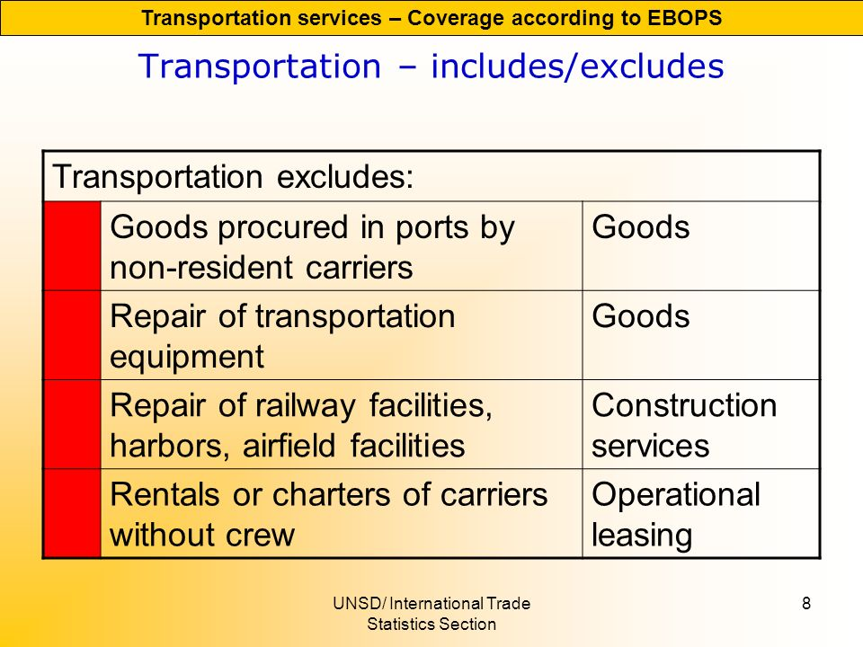 UNSD/ International Trade Statistics Section 8 Transportation – includes/excludes Transportation excludes: Goods procured in ports by non-resident carriers Goods Repair of transportation equipment Goods Repair of railway facilities, harbors, airfield facilities Construction services Rentals or charters of carriers without crew Operational leasing Transportation services – Coverage according to EBOPS