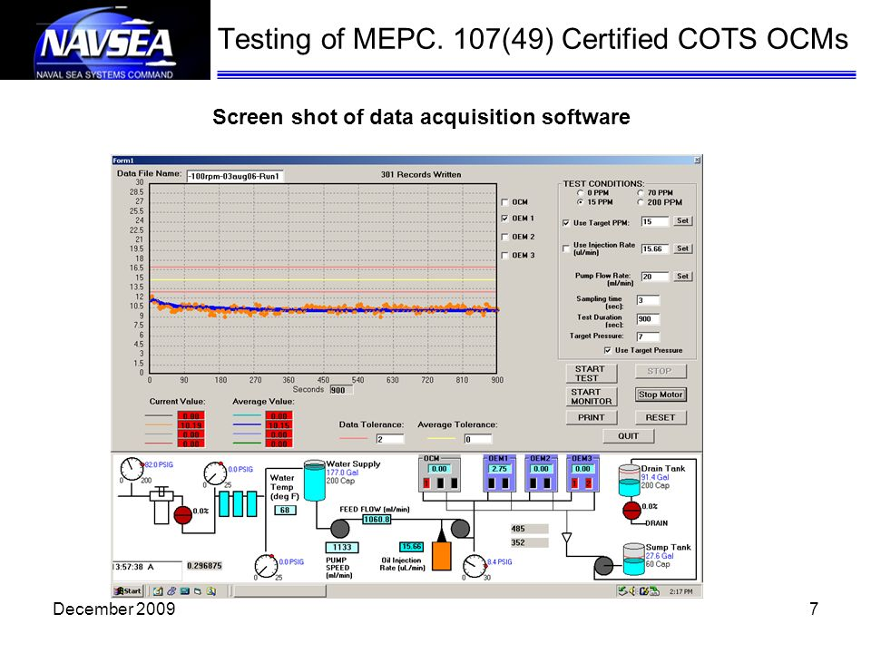 7 Screen shot of data acquisition software Testing of MEPC. 107(49) Certified COTS OCMs December 2009