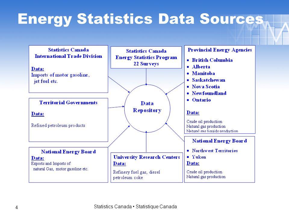 Statistics Canada Statistique Canada 4 Energy Statistics Data Sources