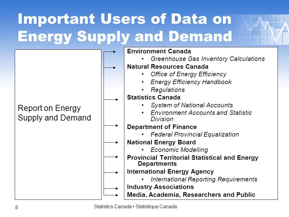 Statistics Canada Statistique Canada 8 Report on Energy Supply and Demand Environment Canada Greenhouse Gas Inventory Calculations Natural Resources C