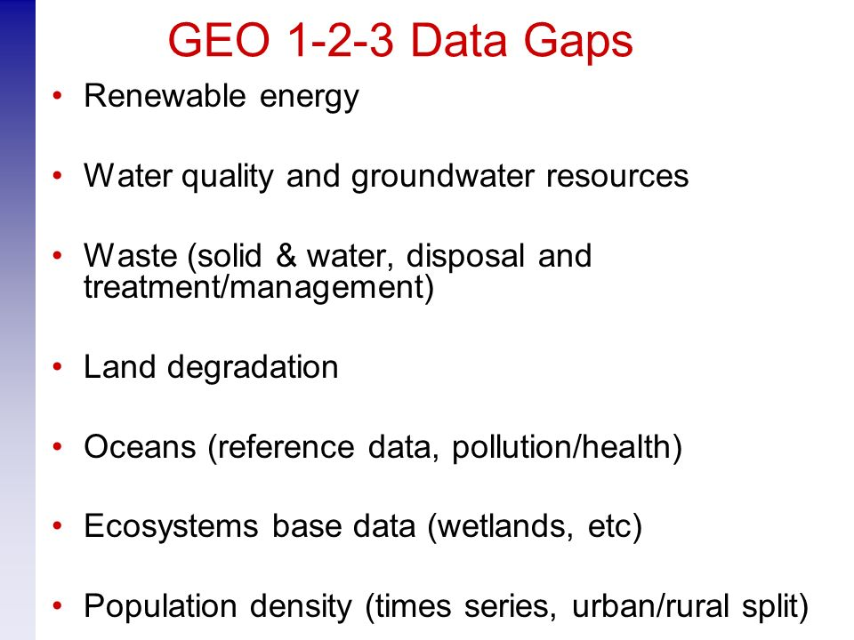 GEO 1-2-3 Data Gaps Renewable energy Water quality and groundwater resources Waste (solid & water, disposal and treatment/management) Land degradation Oceans (reference data, pollution/health) Ecosystems base data (wetlands, etc) Population density (times series, urban/rural split)