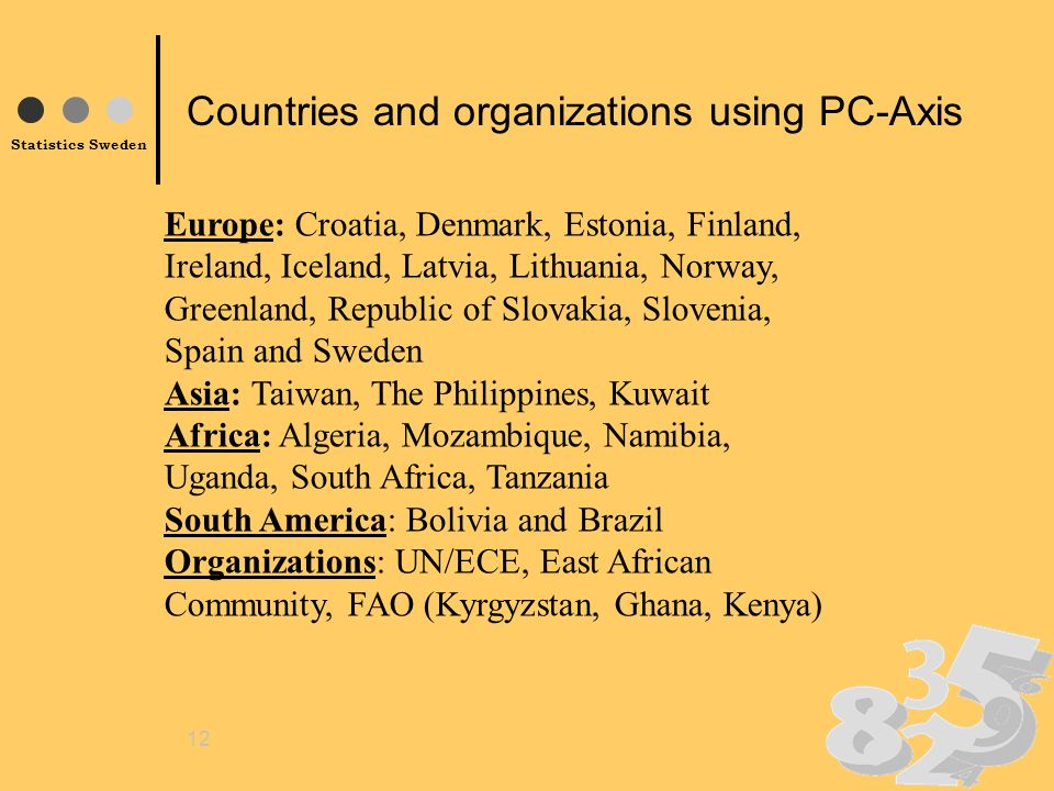 Statistics Sweden 12 Countries and organizations using PC-Axis Europe: Croatia, Denmark, Estonia, Finland, Ireland, Iceland, Latvia, Lithuania, Norway, Greenland, Republic of Slovakia, Slovenia, Spain and Sweden Asia: Taiwan, The Philippines, Kuwait Africa: Algeria, Mozambique, Namibia, Uganda, South Africa, Tanzania South America: Bolivia and Brazil Organizations: UN/ECE, East African Community, FAO (Kyrgyzstan, Ghana, Kenya)