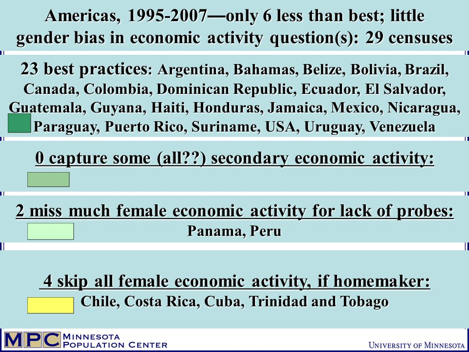 Americas, 1995-2007 only 6 less than best; little gender bias in economic activity question(s): 29 censuses 0 capture some (all??) secondary economic