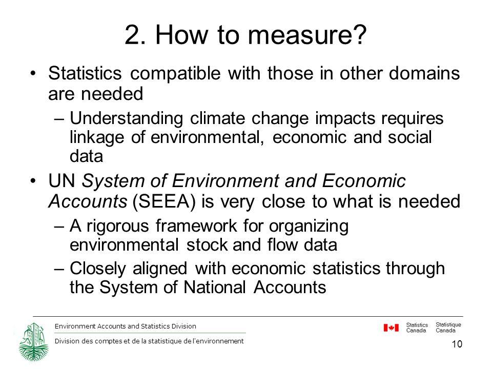 Environment Accounts and Statistics Division Division des comptes et de la statistique de l environnement 10 2.
