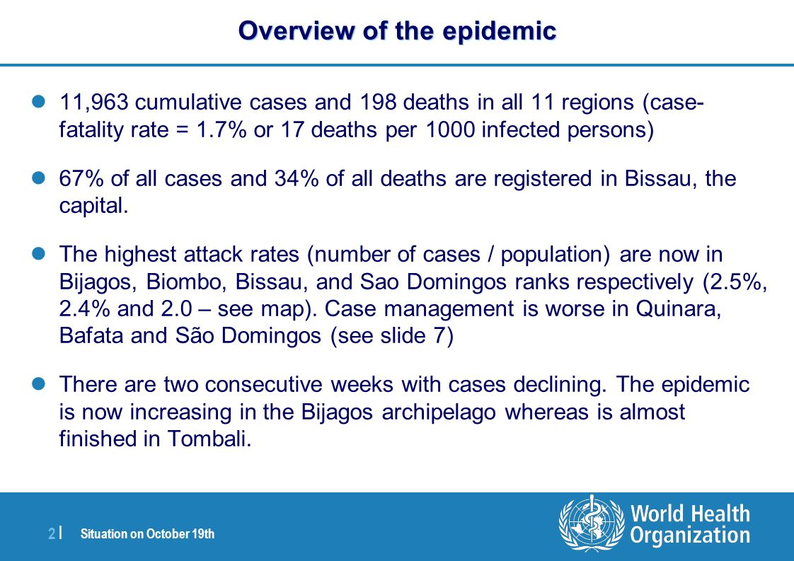 Situation on October 19th 2 |2 | Overview of the epidemic 11,963 cumulative cases and 198 deaths in all 11 regions (case- fatality rate = 1.7% or 17 d